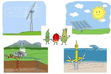 Mengenal Manfaat Energi Untuk Kehidupan Manusia Dan 2 Jenis Sumber Energi Semua Halaman Bobo
