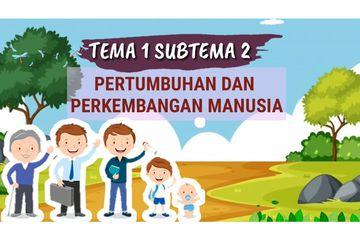 Rangkuman Dan Soal Pertumbuhan Dan Perkembangan Manusia Materi Belajar Dari Rumah Tvri Untuk Sd Kelas 1 3 Semua Halaman Bobo