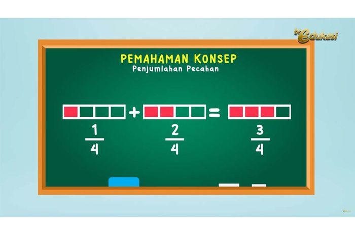 Rangkuman Dan Soal Operasi Hitung Pecahan Materi Belajar Dari Rumah Tvri Kelas 4 6 Sd Semua Halaman Bobo