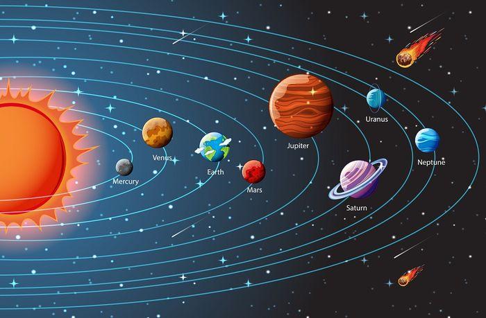 Descripción de los planetas del sistema solar.