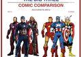 Ini Dia Perbedaan Kostum Superhero Marvel di Film dan Komik!
