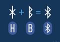 Sering Kita Gunakan, Ternyata Begini Asal Mula Simbol-Simbol Terkenal Ini