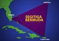 Kesaksian Para Pilot Penyintas Segitiga Bermuda, Kawasan Penuh Misteri