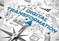 Mayoritas Perusahaan Indonesia Belum Prioritaskan Teknologi Digital