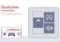 Chip Snapdragon 712 Tingkatkan Kinerja 10 Persen dan Hemat Baterai