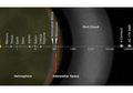 Konon, Tata Surya Kita Diselimut Es! Apakah Hal Itu Benar?