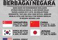 Di Indonesia Sekolah Akan 8 Jam. Cek Nih Jam Sekolah Di 5 Negara. Ada Yang Sehari Sekolah 12 Jam!