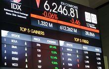 saham bali united langsung melesat tinggi pada pembukaan hari pertama