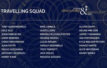 26 pemain tottenham hotspur untuk tur asia dan icc 2019 singapura