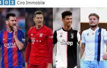 Daftar Eksekutor Penalti Terbaik Abad 21, Ronaldo 24 Posisi di Atas Messi