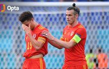 EURO 2020 - Gara-gara Kena Kartu Merah Kontra Italia, Bocah 20 Tahun Bikin Rekor Memalukan