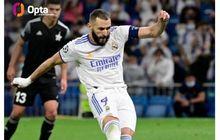 Real Madrid Kalah dari Tim Debutan, Karim Benzema Jadi yang Pertama dalam Sejarah