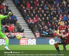 Hasil dan Top Skorer Liga Inggris - Man United Kalah, Arsenal Imbang