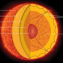 Inti Matahari Berputar Lebih Cepat daripada Bagian Permukaannya