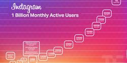 Punya 1 Miliar Pengguna, Ini Penghasilan Instagram, Facebook Kalah?