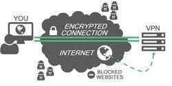 Apa Itu VPN? Lalu Seberapa Penting Untuk Aktivitas Sehari-hari?