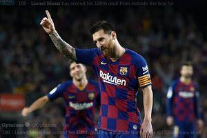 Live Streaming Slavia Prague Vs Barcelona - Messi Bisa Jadi Pembeda