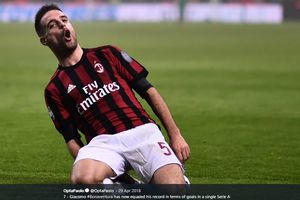 Giacomo Bonaventura, Kartu Joker AC Milan yang Membawa Hoki