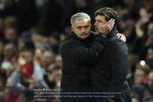Kontrak Jangka Panjang Jose Mourinho di Tottenham Hotspur