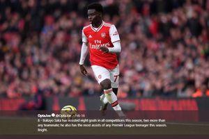 Si Cabe Kecil, Julukan Pemain Serba Bisa Arsenal dari Pierre-Emerick Aubameyang