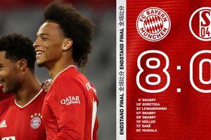 Hasil Bundesliga - Debut Leroy Sane, Bayern Muenchen Hancurkan FC Schalke 8-0 di Partai Pembuka