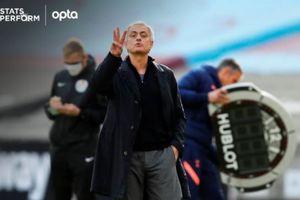 Tanguy Ndombele Beberkan Curhatannya dengan Pogba Soal Mourinho