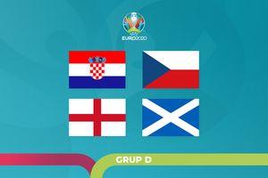 EURO 2020 - Begini Syarat Lolos dari Grup D, Inggris Aman di 3 Besar