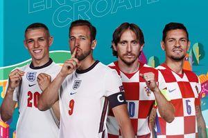 Link Live Streaming Laga Pertama Grup D EURO 2020: Inggris vs Kroasia