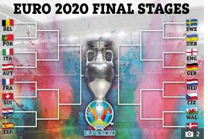 Jadwal 16 Besar Euro 2020 - Jalan Terjal Juara Bertahan, Ada Duel Klasik