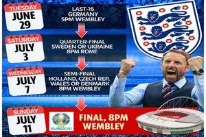 Inggris Bikin Rute Indah dan Analisis Manis sampai Juara Euro 2020