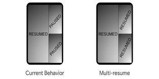 Multi-Resume Bakal Manjakan Pengguna Android yang Multitasking