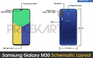 Ini Bocoran Samsung Galaxy M30, Bakal Bawa 3 Kamera Belakang