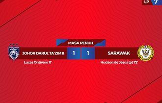 Rapor Dua Pemain Indonesia di Liga Malaysia, Beda Kondisi di Lapangan