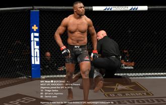 VIDEO - Ngerinya Pukulan One Hit KO ala Petarung UFC Titisan Mike Tyson!