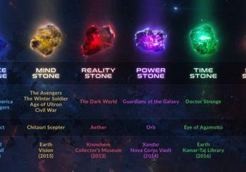 Menguak Kisah Nyata Infinity Stone dalam Film Avengers: Infinity War