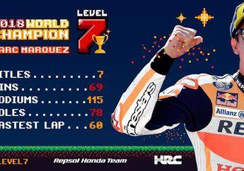 Dovizioso Jatuh, Marc Marquez Sabet Gelar Juara Dunia MotoGP 2018