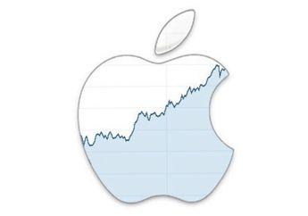 Trik Apple Kuasai Pasar Saham: Beri $363 Miliar pada Investor