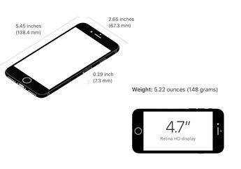 Setelah Desain, Kini Bocoran Spesifikasi iPhone 9 (iPhone SE 2) Muncul