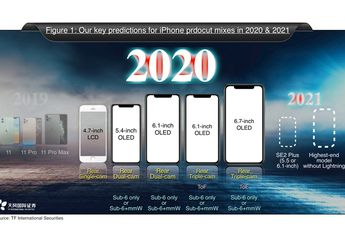Ming-Chi Kuo: 5 Model iPhone Rilis di 2020, iPhone SE 2 Plus di 2021