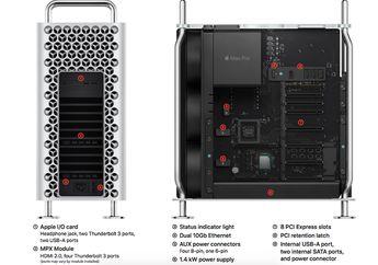 Apple Bagikan Dokumen Teknis Seputar Mac Pro dan Pro Display XDR