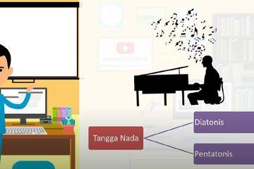 Contoh Lagu Dengan Tangga Nada Pentatonis Pelog Dan Pentatonis Slendro Materi Kelas 4 6 Sd Belajar Dari Rumah Tvri Semua Halaman Nakita