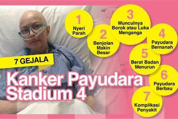 Menyakitkan Gejala Kanker Payudara Stadium 4 Yang Merenggut