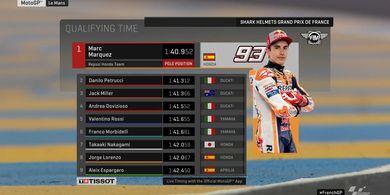 Hasil Kualifikasi MotoGP Prancis 2019 - Marc Marquez Terdepan, Disusul Petrucci dan Miller