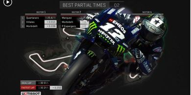 MotoGP San Marino 2019 - Rahasia Perbaikan Nasib Maverick Vinales dengan Yamaha