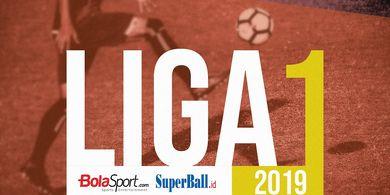 Persipura dan Arema FC Berbagi Poin di Tenggarong