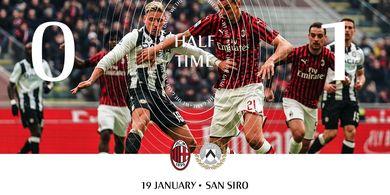 Babak I - Gianluigi Donnarumma Blunder, AC Milan Tertinggal 0-1