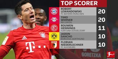 Hasil Bundesliga - Lewandowski dan Werner Samai Rekor Der Bomber