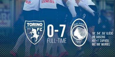 Hasil Liga Italia - Atalanta Bikin Rekor, Menang 7-0 atas Torino
