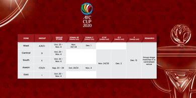 Piala AFC 2020 - Lawan Bali United Datangkan 2 Pemain Timnas Filipina