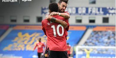 Bruno Fernandes Tetap Sah Cetak Gol Kemenangan Man United atas Brighton Meski Laga Telah Berakhir, Berikut Penjelasannya